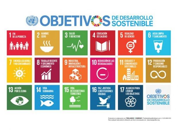 El impacto positivo del turismo y los ODS